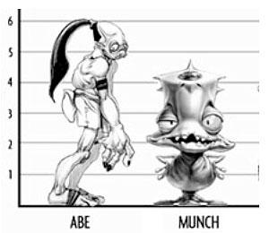 abemunchside